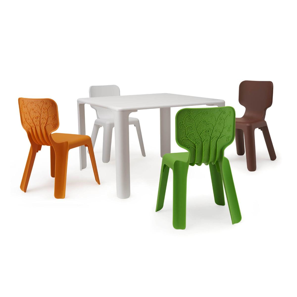 Kinderstuhl Und Tisch alma kinderstuhl magis me shop