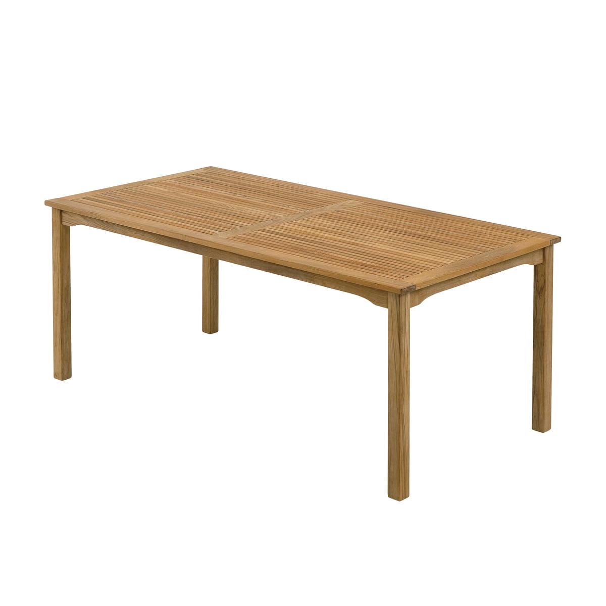 columbus tisch 176 von skagerak connox shop. Black Bedroom Furniture Sets. Home Design Ideas