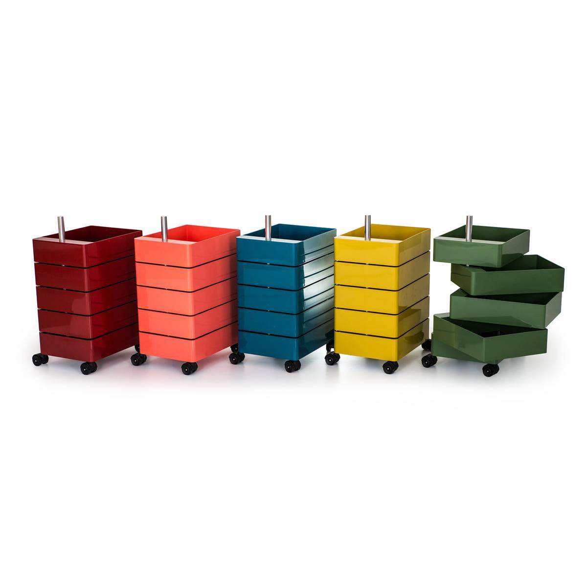 360 Container Von Magis Connox