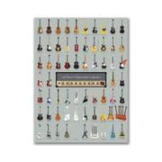 Pop Chart Lab - A Visual Compendium of Guitars