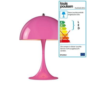 Louis Poulsen - Panthella Mini Tischleuchte, Ø 250, pink