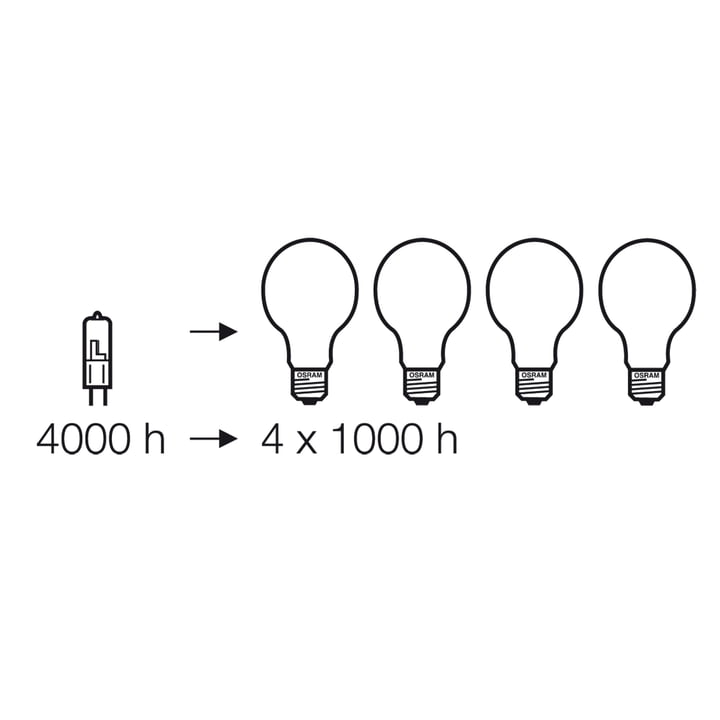Osram Halogenlampe Stiftsockel 12V G4
