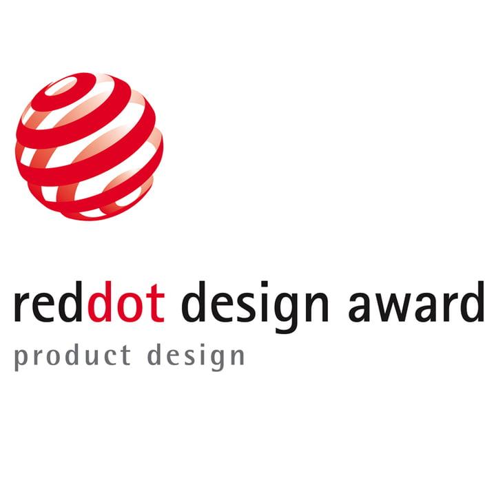 2018 Gewinner Red Dot Product Design