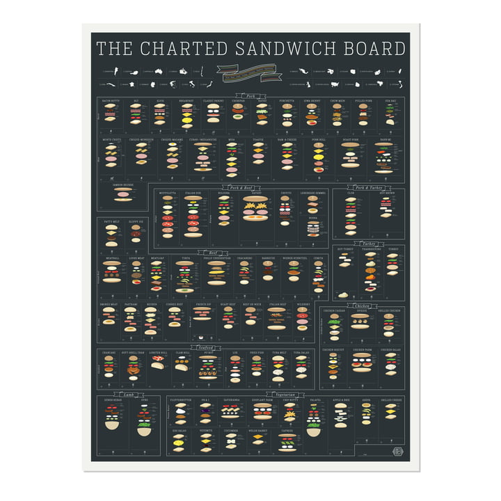 The Charted Sandwich Board von Pop Chart Lab