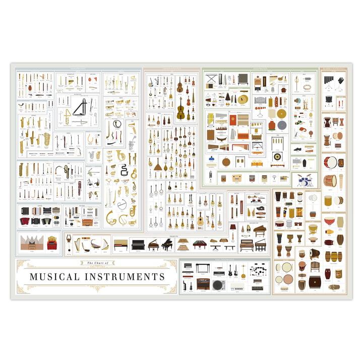 A Visual Compendium of Musical Instruments 99 x 69 cm von Pop Chart Lab