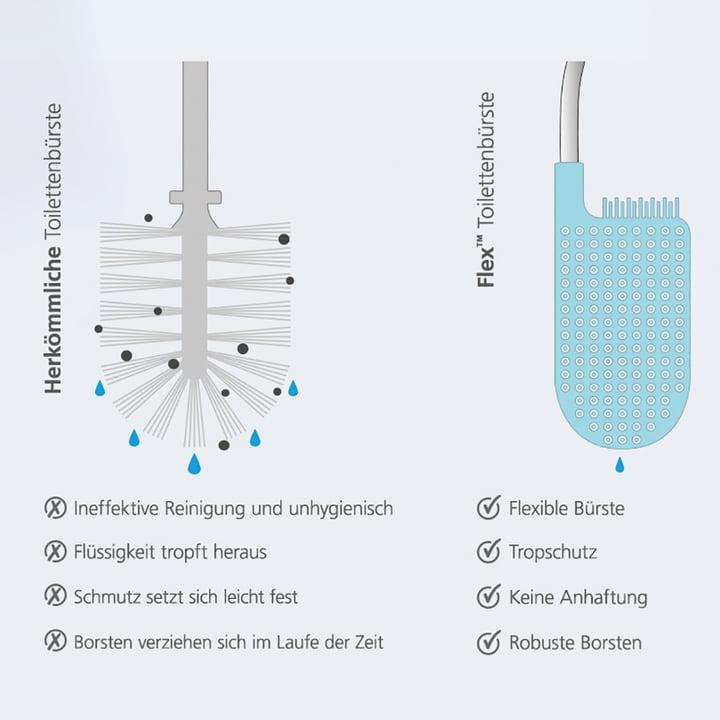 Joseph Joseph - Flex Smart Toilettenbürste