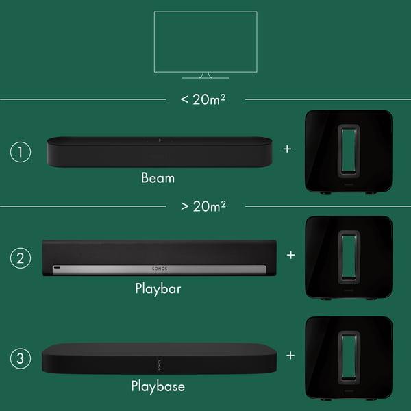 Sonos - Herstellerseite